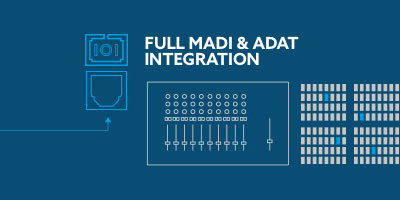 Full MADI & ADAT Integration