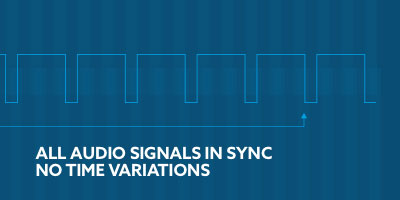 All audio signals in sync / No time variations